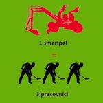Smartpel
